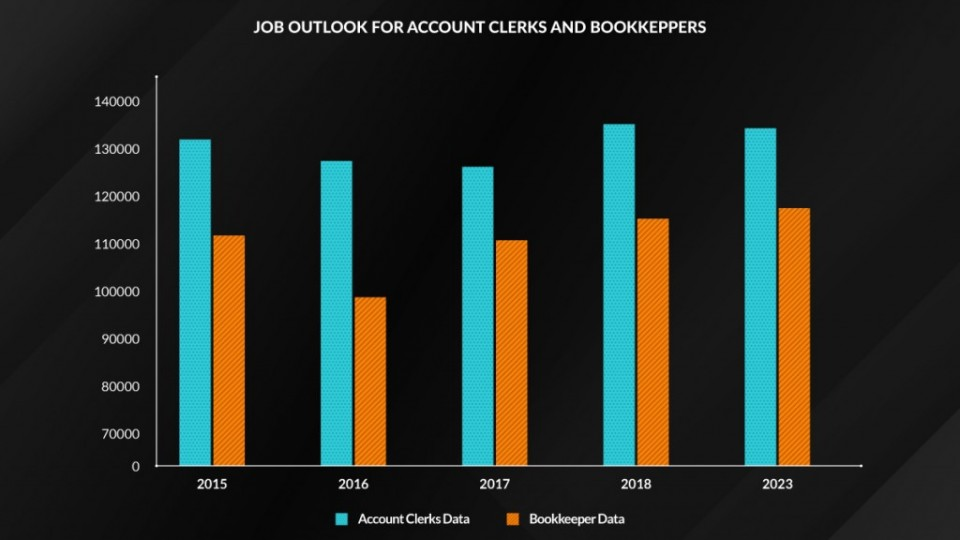 Job_Outlook_BarGraph